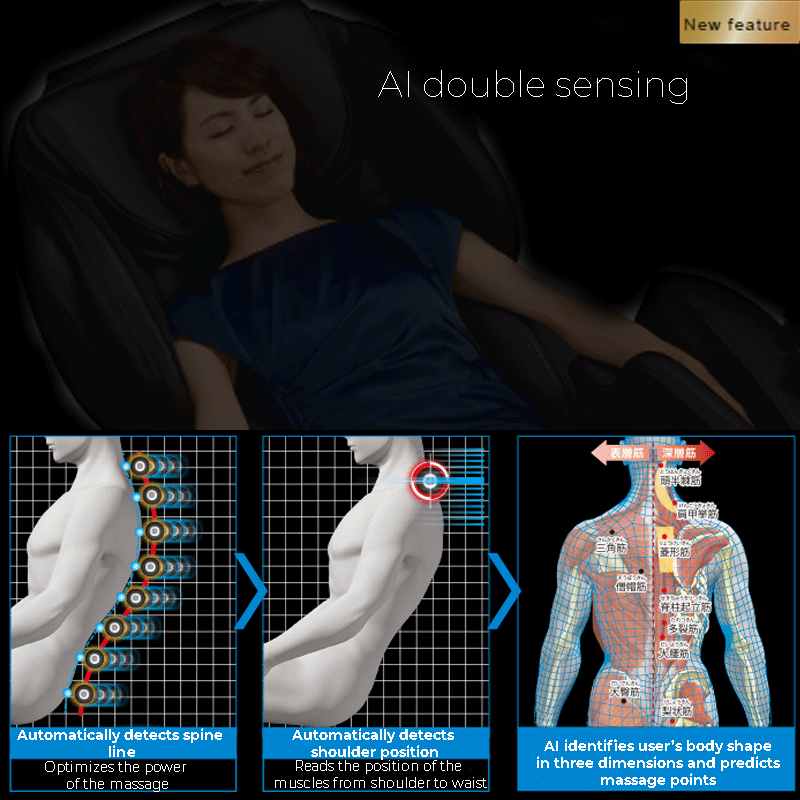 Carefully detects and predicts each body shape to optimize the massage.