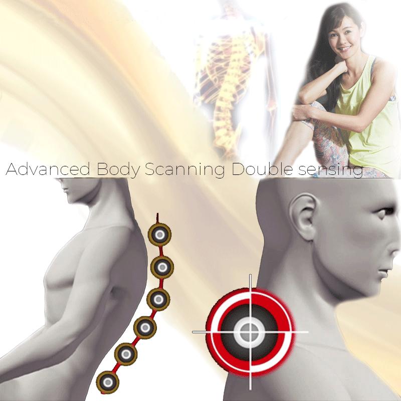 Advanced Body Scanning